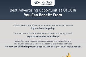 Best Advertising Opportunities Of 2018 infographic