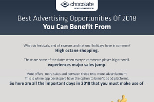 Best Advertising Opportunities Of 2018, You Can Benefit From