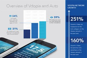 VMI Automative Infographic