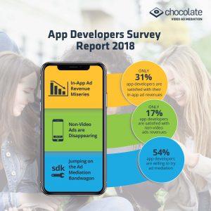 PR Survey Report 7 Aug