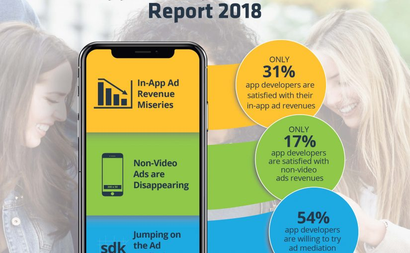 Only 31% App Developers are Satisfied With Their Current Ad Revenues Highlights Latest App Developer Survey Report 2018 by Chocolate